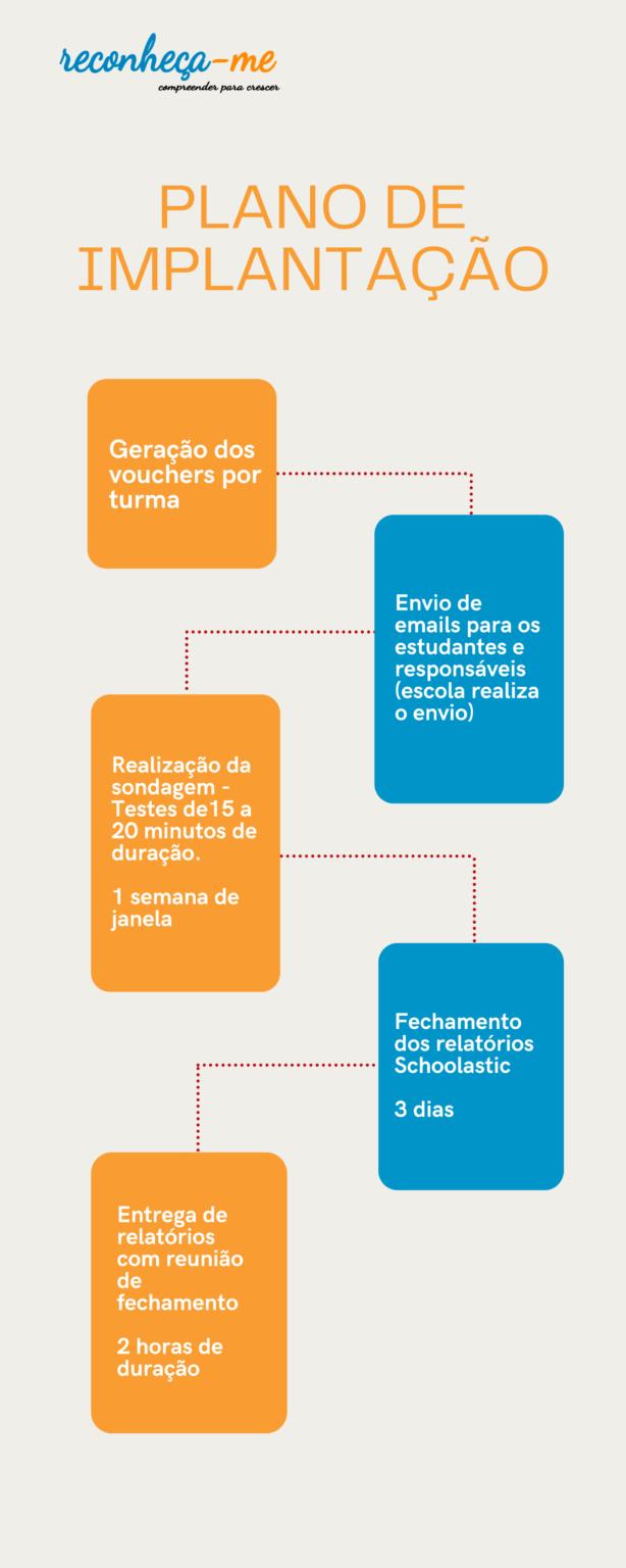 Habilidades e competências socioemocionais da BNCC